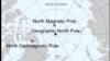 قطب مغناطیسی شمال
