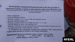 Перелік необхідних документів для оформлення компенсації у 4,80 копійок