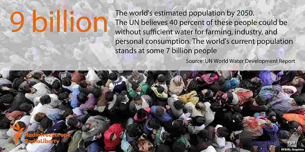 Болжамдарға қарағанда, 2050 жылға қарай Жер бетінде тоғыз миллиард адам өмір сүретін болады. Олардың 40 пайызы ауызсу тапшылығын көруі мүмкін. Қазір Жерде жеті миллиардқа жуық адам өмір сүреді.