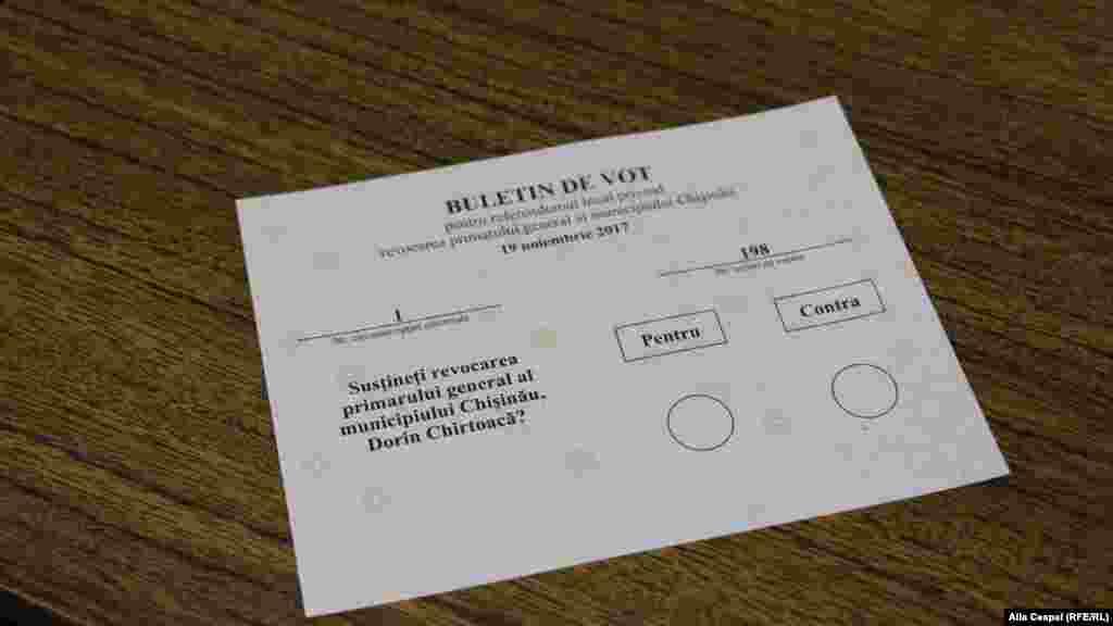 Buletin de vot la referendumul privind demiterea lui Dorin Chirtoacă din funcția de primar general al orașului Chișinău.