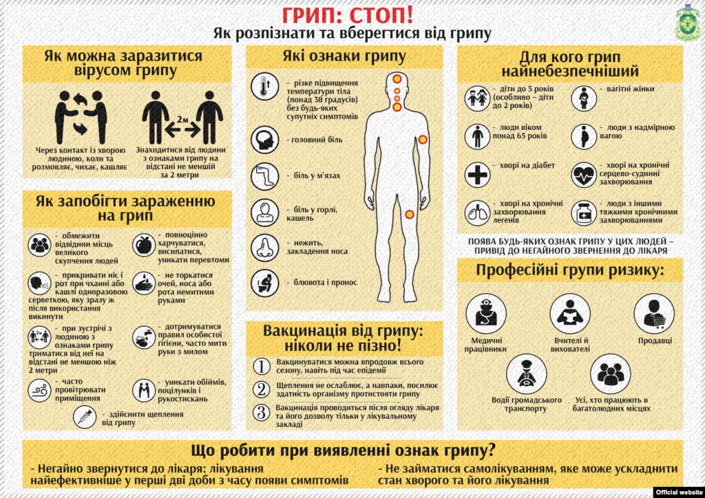 ІнфографікаУкраїнського кризового медіа-центру