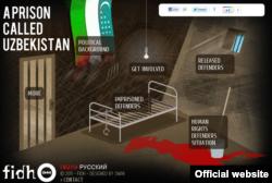 """Халықаралық адам құқығы жөніндегі федерацияның fidh.org веб-сайтындағы """"Өзбекстанның түрмелер еліне айналып отырғанын"""" бейнелейтін сурет."""