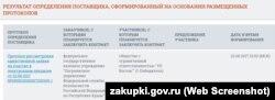 Фирма из Екатеринбурга подпишет российских пограничников ФСБ в Крыму на периодические издания
