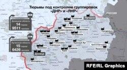В'язниці, що опинилися під контролем угруповань бойовиків «ЛНР» і «ДНР»
