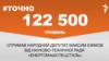 "<a href=""https://docs.rferl.org/uk-UA/2018/07/06/ecce151b-ad57-4f28-9ee5-d8ebe5e427b2.pdf"" target=""_blank"">ДЖЕРЕЛО ІНФОРМАЦІЇ</a><br /> Сторінка проекту Радіо Свобода&nbsp;<a href=""https://www.radiosvoboda.org/z/17505"" target=""_blank"">#Точно</a>"