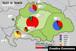 Границы Венгрии до и после Трианонского мира