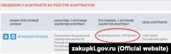 Постачатиме запчастини для автомобілів кримського главку ФСБ за 1 мільйон рублів приватний підприємець із Севастополя Олена Мавріц