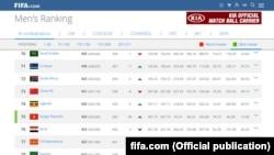 ФИФАнын 12-апрелде жарыяланган рейтинги.