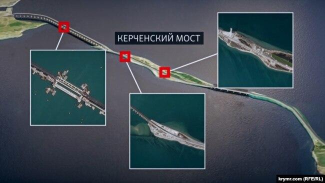Точки смещения опор Керченского моста