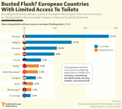 INFOGRAPHIC: European Countries With Limited Access To Toilets - updated