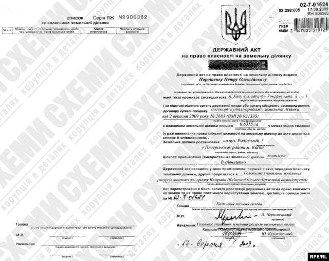 This document shows Poroshenko's ownership of the land, signed by then-Mayor Leonid Chernovetskyy.