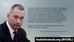 Відповідь прес-служби Бориса Ложкіна журанлістам «Схем»