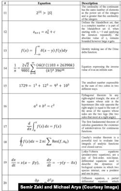 Вторая часть формул из эксперимента Атьи и Зеки