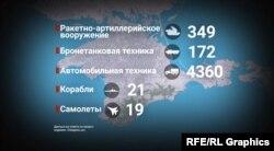 Українська бронетехніка, яка залишилася в Криму