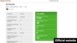 Համացանցի ազատությունը Հայաստանում, Արտապատկերում Freedom House-ի կայքէջից