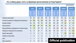 Інфографіка групи «Рейтинг»