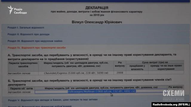 Декларація Олександра Вілкула