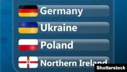 Учасники групи С чемпіонату Європи