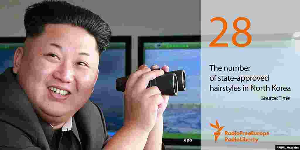28 – таково число официально разрешенных государством типов причесок и стрижек, которые можно сделать в парикмахерских Северной Кореи