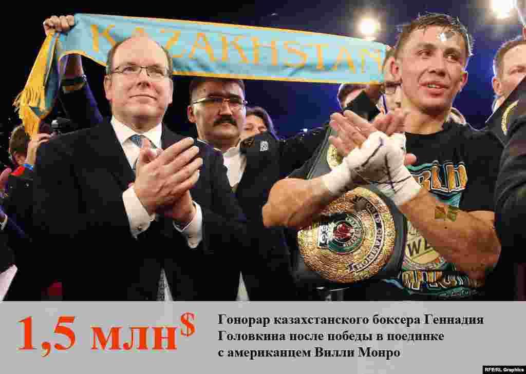 Казахстанский боксер Геннадий Головкин 17 мая в 14-й раз защитил титул чемпиона мира.