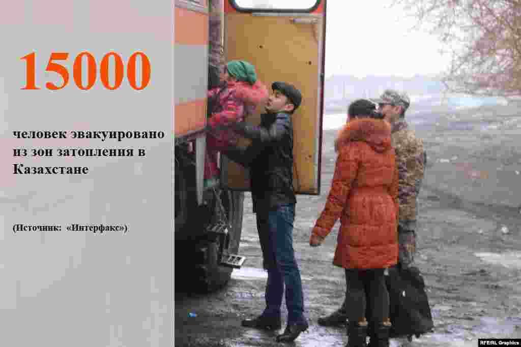 В результате подтопления нескольких десятков поселков в четырех областях Казахстана эвакуировано около 15 тысяч человек. По данным комитета по чрезвычайным ситуациям министерства внутренних дел страны, с 23 марта в зоне подтопления оказались 50 населенных пунктов в Акмолинской, Карагандинской, Восточно-Казахстанской и Павлодарской областях.