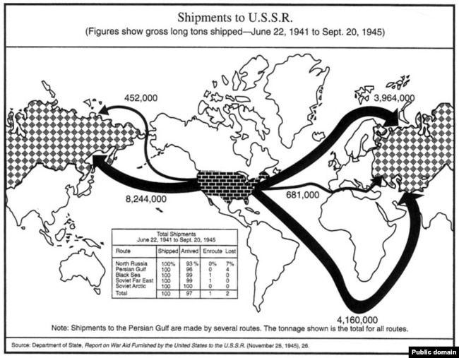 Американская карта поставок в Советский Союз, 1941–1945