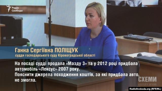 Поліщук Ганна, суддя господарського суду Кіровоградської області