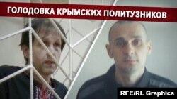 The hunger strike of Crimean political prisoners, Balukh, Sentsov