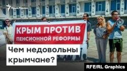 Недовольное молчание крымчан | Радио Крым.Реалии