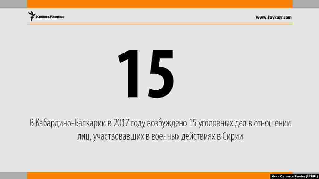 27.04.2017 //В Кабардино-Балкарии в 2017 году возбуждено 15 уголовных дел в отношении лиц, участвовавших в военных действиях в Сирии