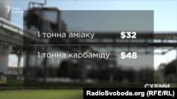 Зобов'язання «Всеукраїнської Енгерго Компанії» перед ОПЗ