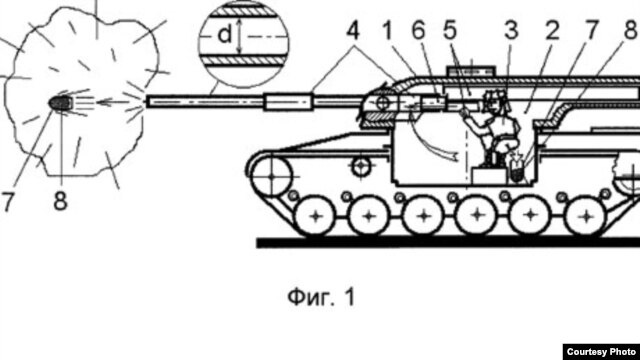 "A Russian patent-application diagram for a weapons system that was sent to ""The Guardian"" by its inventor."