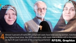 Виборчий плакатв Ірані