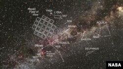 Жашоого ылайктуу бир миллиард планета жайгашкан Ак куу жана Лира топ жылдыздары.
