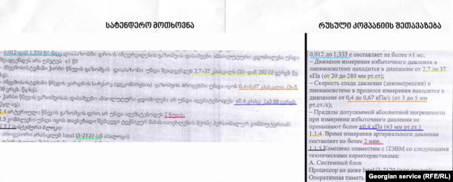 რკინიგზის მიერ მოთხოვნილი პარამეტრები თანხვედრაშია რუსულ აპარატთან