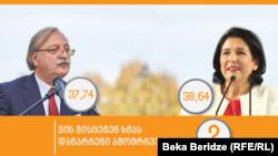Prezidentliyə namizədlər Grigol Vashadze və Salome Zurabishvili