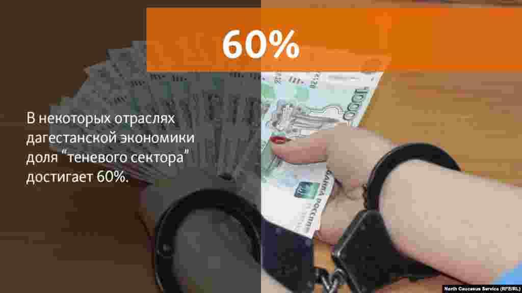 23.07.2018 // Под теневой экономикой глава правительства Дагестана, прежде всего, подразумевает выпадающие доходы и людей, которые фактически имеют работу, но считаются безработными.