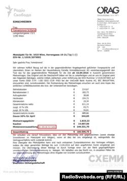 Договір оренди помешкання у Відні на ім'я Світлани Ємельянової