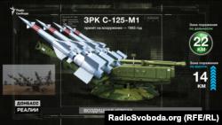 На озброєнні російської армії нині перебуває модернізований варіант ЗРК С-125 «Печора» (на зображенні)