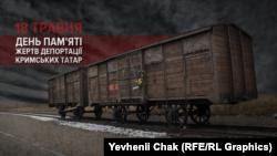 В Україні депортація кримськотатарського народу визнана геноцидом