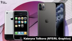 Еволюція iPhone у картинках: з 2007 по 2020 рік