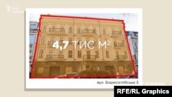 Загальна площа будівлі на Борисоглібській становить майже 4,7 тисячі квадратних метрів