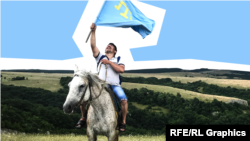 Золото на синеве. Флаг крымских татар от появления – до наших дней (фотогалерея)