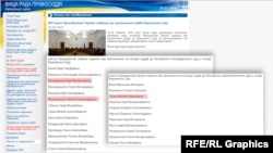 Судді-фігуранти розслідувань «Схем» у списках схвалених кандидатур до Верховного суду