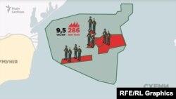 У межах ділянки – захоплені українські газовидобувні об'єкти і озброєні росіяни на них