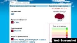 Воздухот во Скопје пред десетина дена - опасен по здравјето.