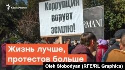 Жизнь лучше, протестов больше | Радио Крым.Реалии