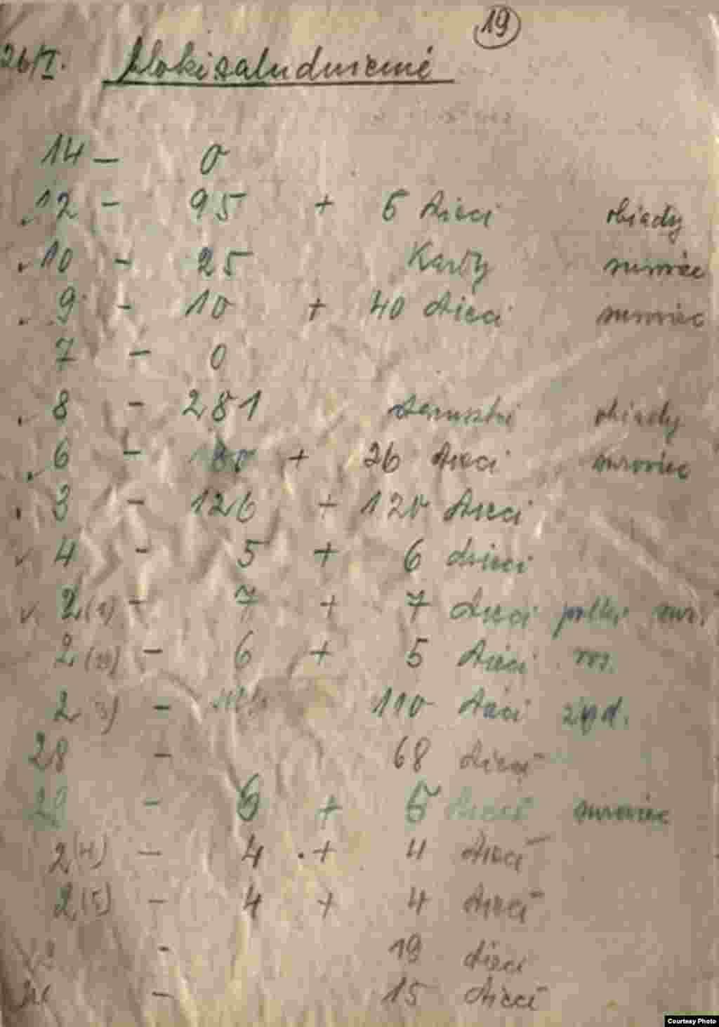 فهرست به جا مانده از اردوگاهها که بر رویش نام قربانیان دیده می شود