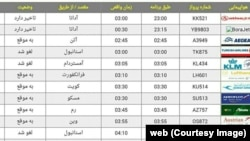 لغو شدن پروازهای خروجی از ایران به مقصد استانبول ترکیه