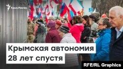 Крымская автономия 28 лет спустя | Радио Крым.Реалии